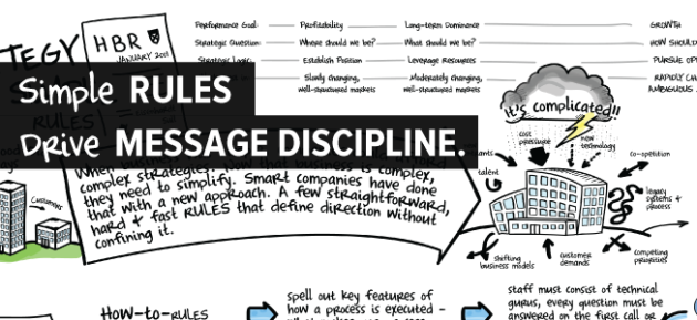 Simple-Rules-Drive-Message-Discipline