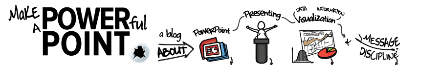 Make a Powerful Point a blog about PowerPoint, presenting, visualization and message discipline