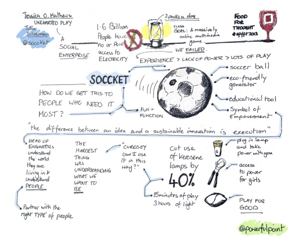 Sketchnote of Julia Silverman and Jessica O. Mathews presentation,@Jules_or_JSil, @Jess_O_Matt, @soccket at Food for Thought 2013, presented by Erwin Penland.