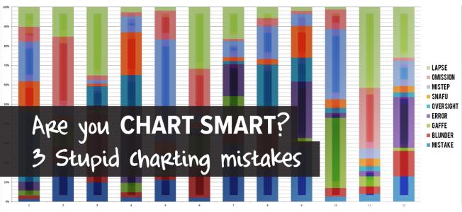 Chart stupid-01-01